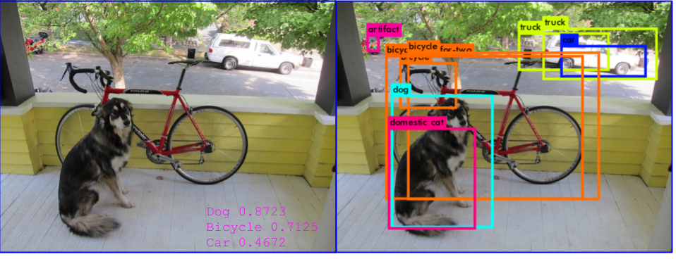 image annotation for deep learning dog, cycle and truck