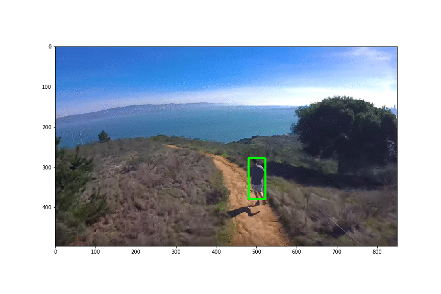 Person running on a path image annotated for deep learning