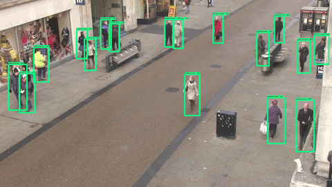 person detection with annotation box using deep learning