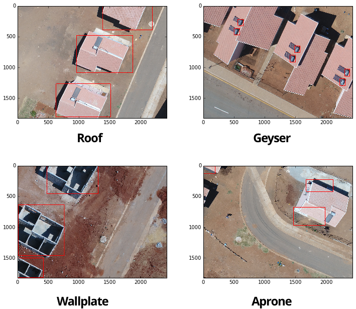 construction progress of a house - analysis using done images