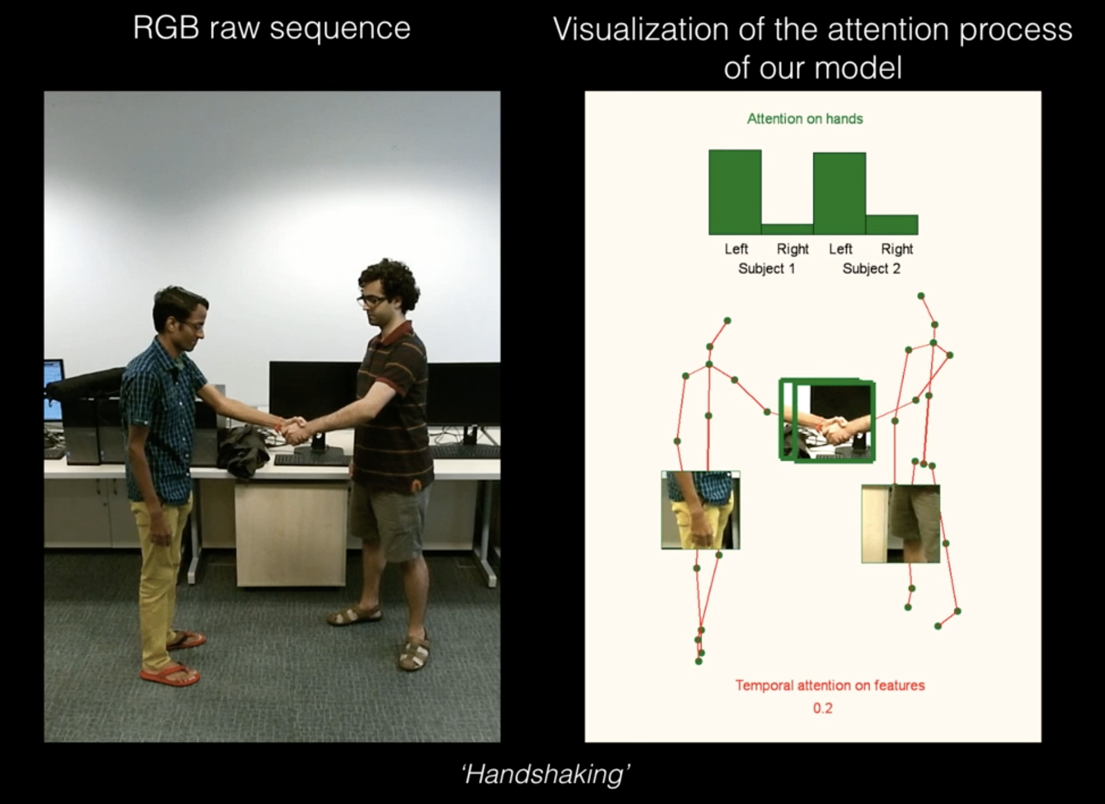 Identify handshake using 2d pose estimation