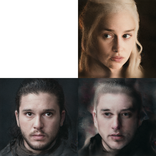 stylegan application on GOT characters