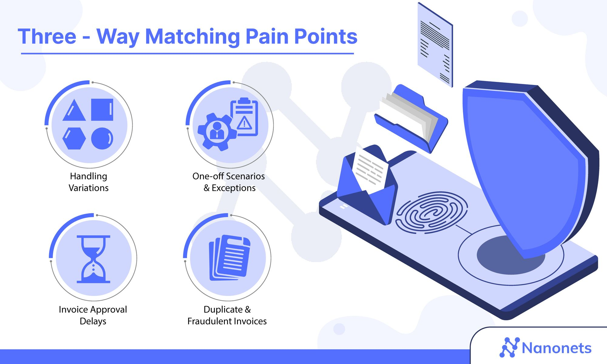 3-Way Matching Pain Points