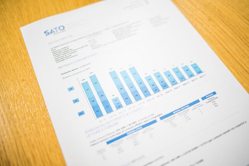 A document containing business data