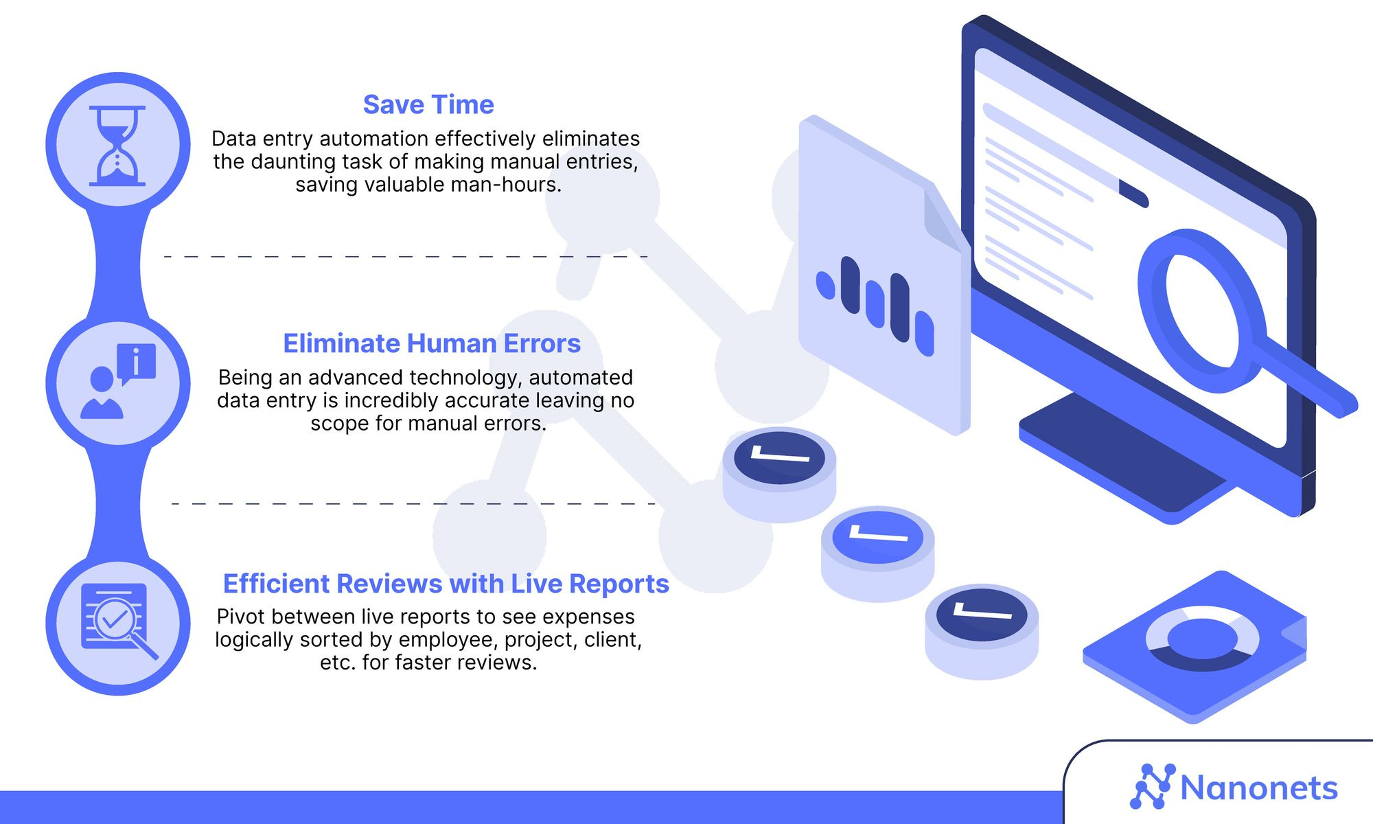 Manual Data Entry - Benefits of Automated Data Entry
