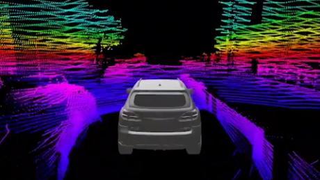 Self Driving Cars, Image Stimulation