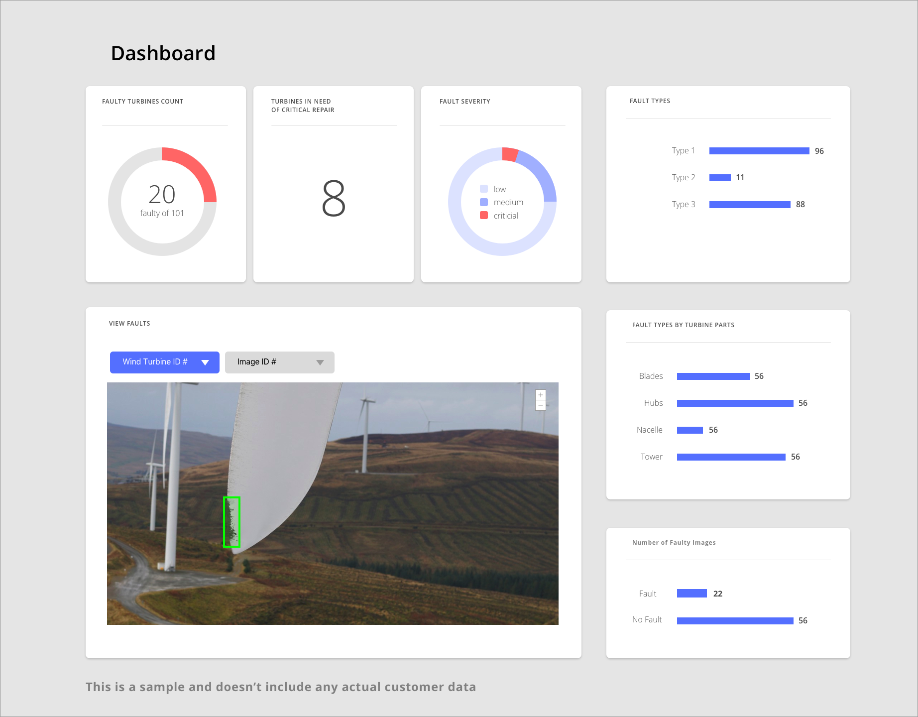 nanonets dashboard for processing data